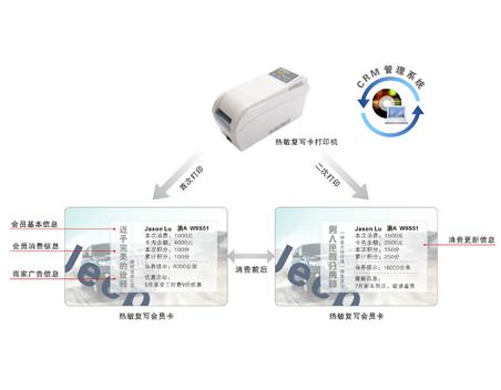 郑州智能卡厂家,郑州智能卡,电子标签